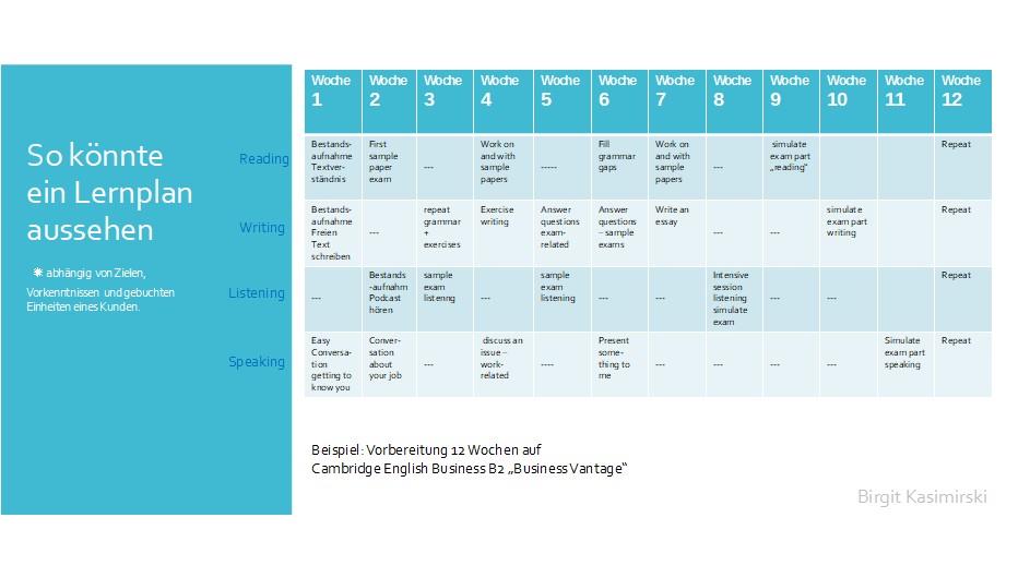 Business Englisch Testvorbereitung Lernplan